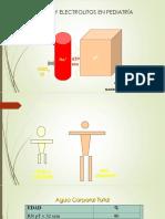17. Líquidos y Electrolitos Pediatría