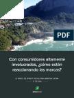 Sprout Social Latin America Index Q1 2016 Spanish