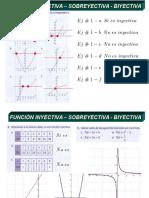 funcininyectivasobreyectiva-biyectiva