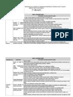 Matriz Competencias Capacidades e Indicadores 5º Grado