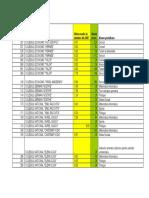 Locuri Licee Bucuresti 2008-470