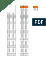 Dimensionamento Drenagem - OrIGINAL1 - Copia