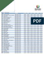 Start List_EWS Corral 2016 Sabato