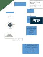 Currículum, algunas conceptos y teóricos