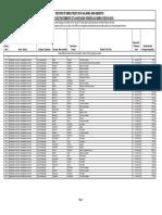 2015 City of Peterborough Public Sector Salary Disclosure list