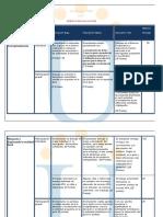 Rubrica de Evaluacion 2015 1