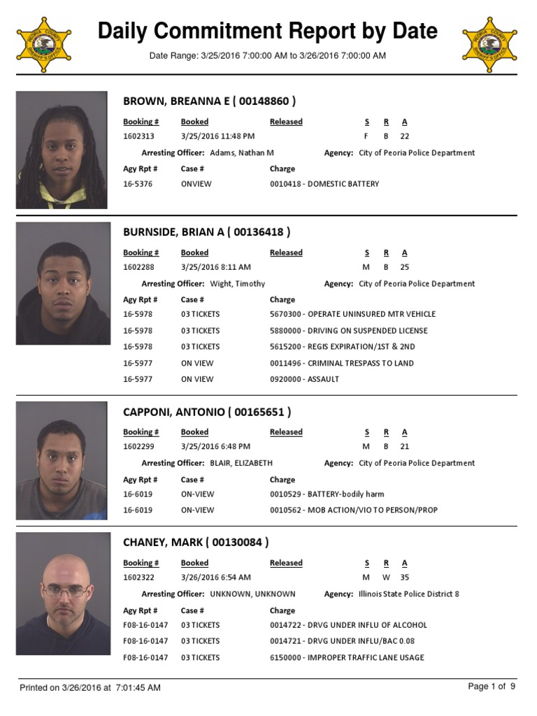 Daily Booking Sheet For The Peoria County Jail March 26 2016