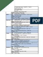 126549850-DIETA-6-Saptamani.pdf