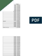 Iva Productos Plataforma