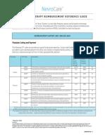 2015040 Rev C NevroCare Senza Reimbursement Reference Guide Physicians