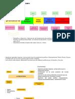 1b_ciudad-cualidades-y-tipos-de-disciplinas.pdf
