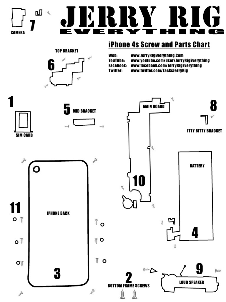 Iphone 4s Screw Chart Parts Location Sheet