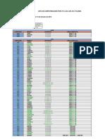 Tabela-de-Compatibilidade1.pdf