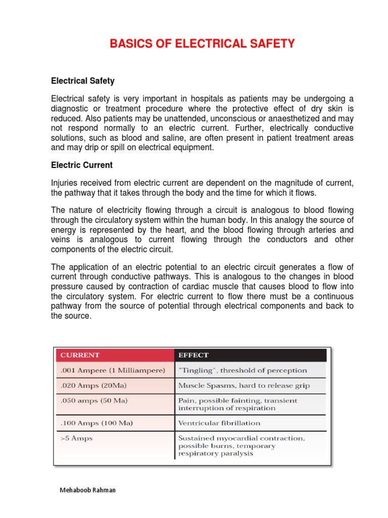 Electrical Safety - Summary | Mains Electricity | Electric Current