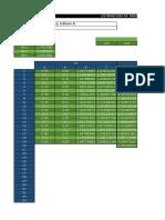 Hidrología Estadística - Distribución Probabilistica