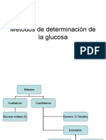 Metodos de Determinacion de La Glucosa