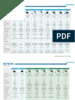 2015 Product Comparison Chart FINAL