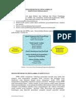 011. SIM-sistem Pendukung Pengambilan Keputusan SI Pemasaran