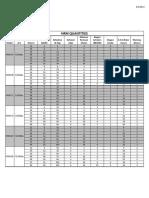Consumable Quantities Spreadsheet