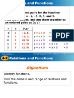 Relations & Functions - notes