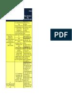 Cronograma Fase II 920552 Completo 2016