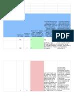 glt1formative xlsx - sheet1