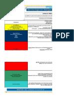 Evidencia 5 Matriz potencial de oportunidades para productos colombianos.xls