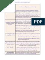 teaching strategies plan-3