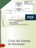 Crisis Del Estado de Bienestar