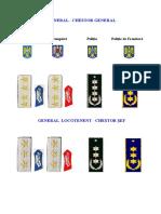Grade militare