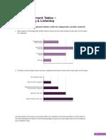 ISE I S&L Skills Development Tables