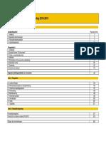 programmabegroting 2016