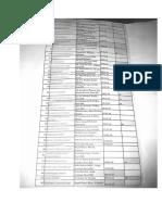 La liste des «meter readers» recrutés par le CEB