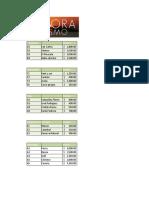 Practica 3 de Excel ARTE