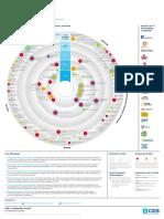 CEB - Emerging Technology Roadmap 2015-2018