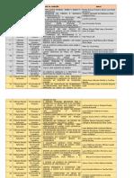 2 Dados Para Certificação 28-03-2016