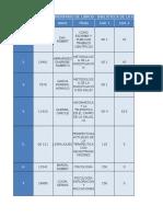 Inventario Biblioteca Surco 2015 Actual