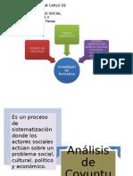Analisis de Coyuntura GuiaLectura Ejercicio