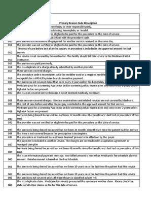 Denial - Primary Reason Code Descriptions   Medicare (United