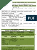 Planificación, Instrumentos y Plan de Evaluación