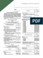 Tabela Taxas 2015-2016 (Declaração Retificação Nº 592-A 2015)