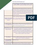teaching strategies plan 11