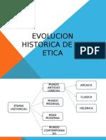 Evolucion historica de la etica.pptx