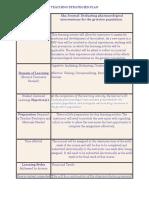 teaching strategies plan 12