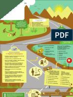 ENF316-2_m1_s2_sanitarios.pdf