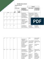 Informe Plan Lector 2013