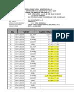 Borang Tuntutan Bayaran Gaji Wan Januari