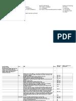 artifact e1 - acpa competency 2014-2015