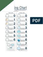 Cara Baca IP Rating
