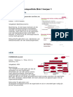 kennisportfolio blok 3 leerjaar 1